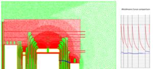 MVA-IDC סימולטור פיזור רעש בשנאי